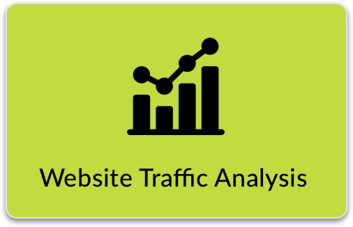 Website Traffic Analysis